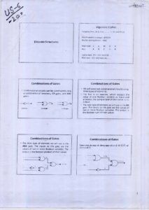 Discrete Structures US-6 Notes for BSCS